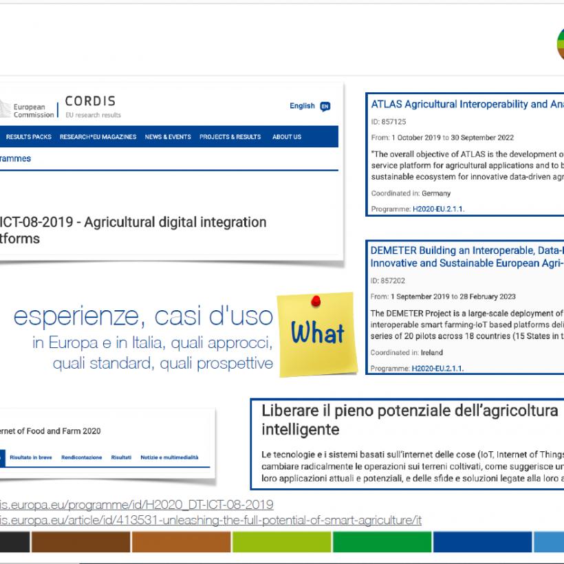 DEMETER contribute to Osservatorio Smart AgriFood workshop